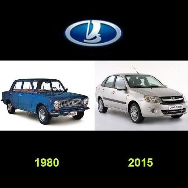 Как видоизменялись автомобили с течением времени (4)