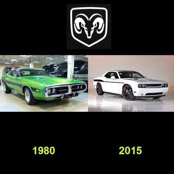 Как видоизменялись автомобили с течением времени (1)