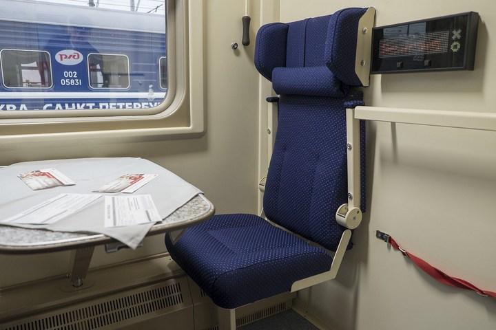 Новый двухэтажный поезд РЖД (19)