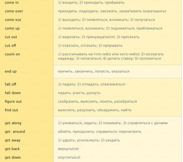 170 английских глаголов, которые пригодятся в любом разговоре (2)