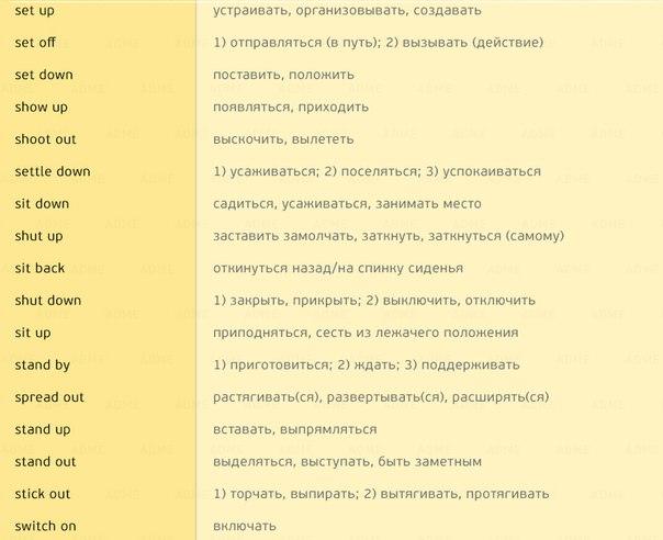 170 английских глаголов, которые пригодятся в любом разговоре (6)