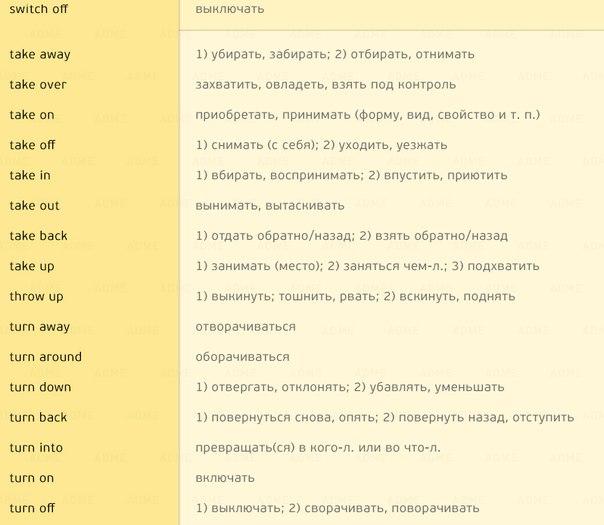 170 английских глаголов, которые пригодятся в любом разговоре (7)