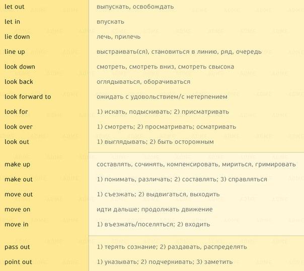 170 английских глаголов, которые пригодятся в любом разговоре (8)