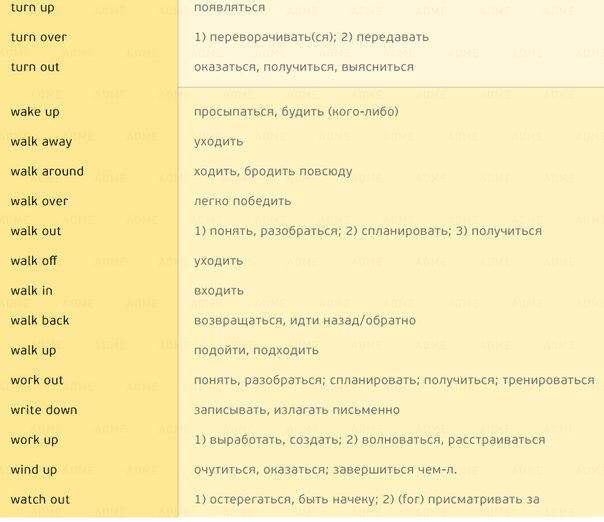 170 английских глаголов, которые пригодятся в любом разговоре (9)