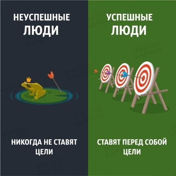 Как себя ведут успешные и не успешные люди (7)