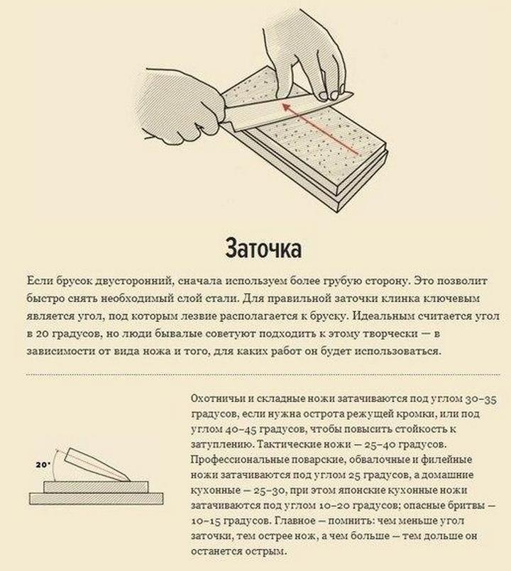 Как правильно точить нож (2)