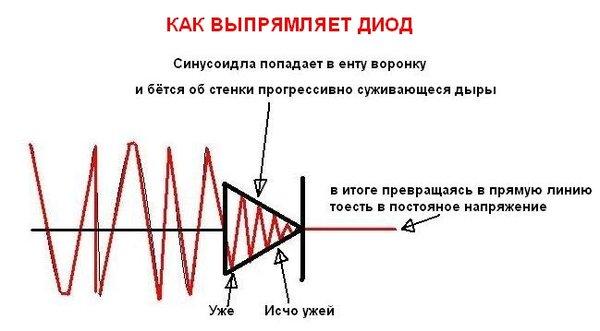 Зато понятно (1)