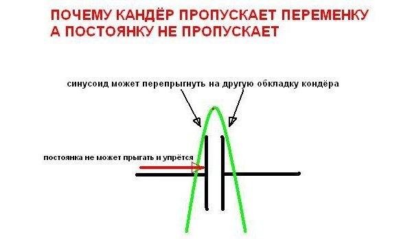 Зато понятно (2)