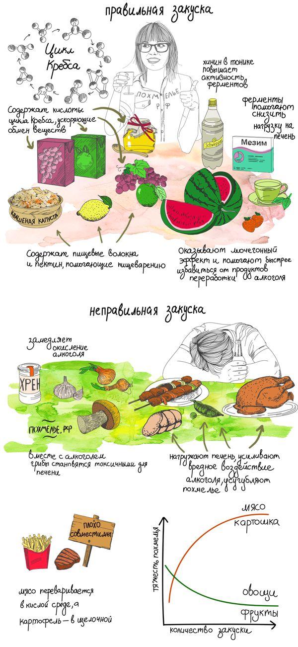 Как правильно закусывать (1)