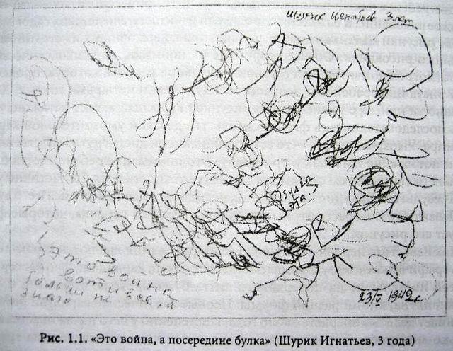 «Зарабатывают шакалы»: дневники блокадников Ленинграда... (5)