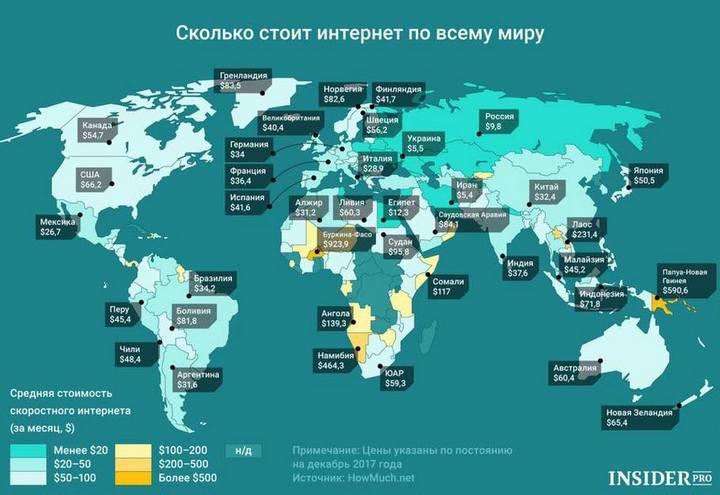 Сколько стоит интернет в странах мира