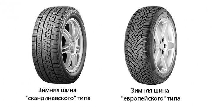отличия между скандинавским и европейским вариантом зимних автошин