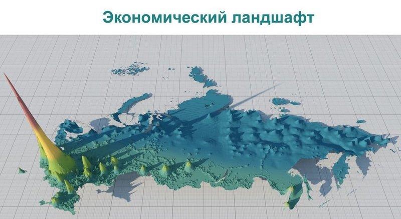 Концентрация денежных средств в России (2)