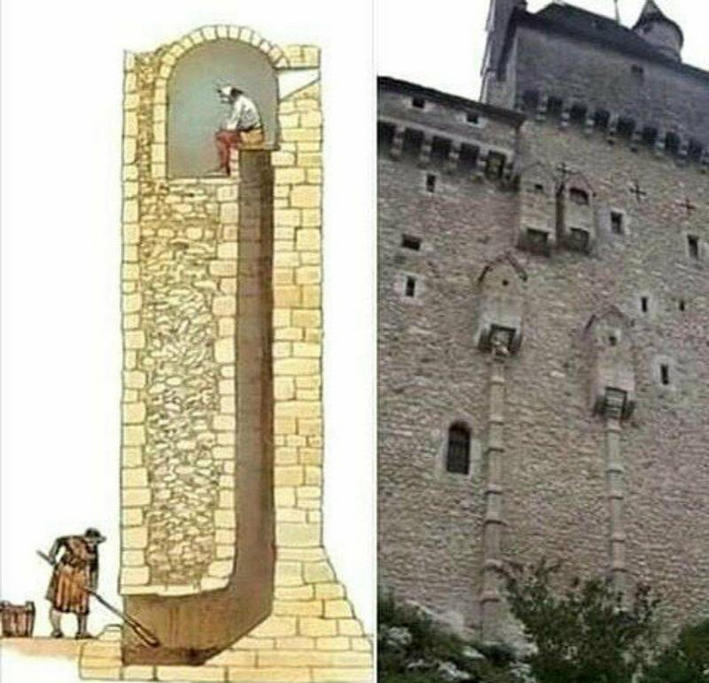 Какими были средневековые туалеты